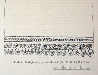 Hungarian Embroidery Patterns