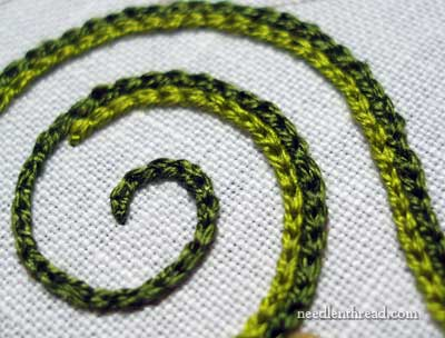 Chain Stitch used in Hand Embroidery